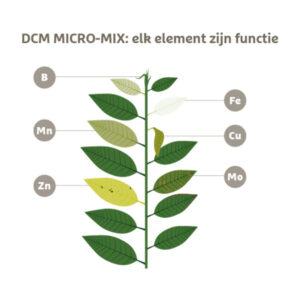 DCM Micro Mix spoorelementen mest 8 kg 2