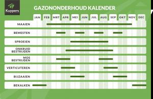gazononderhoud schema kalender